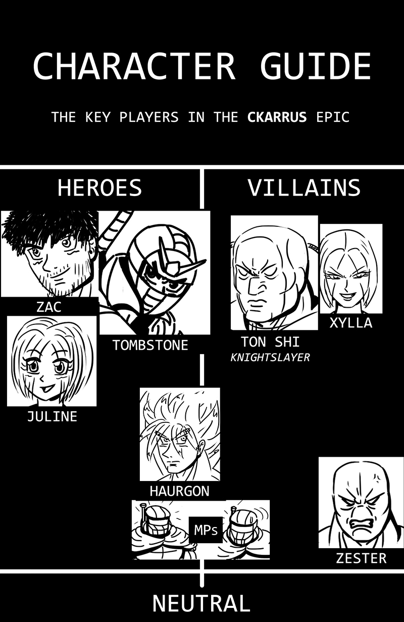 Ch 5 Character Guide
